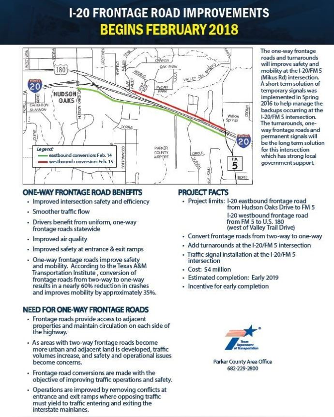 Image of TxDOT I-20 Frontage Roads Improvements