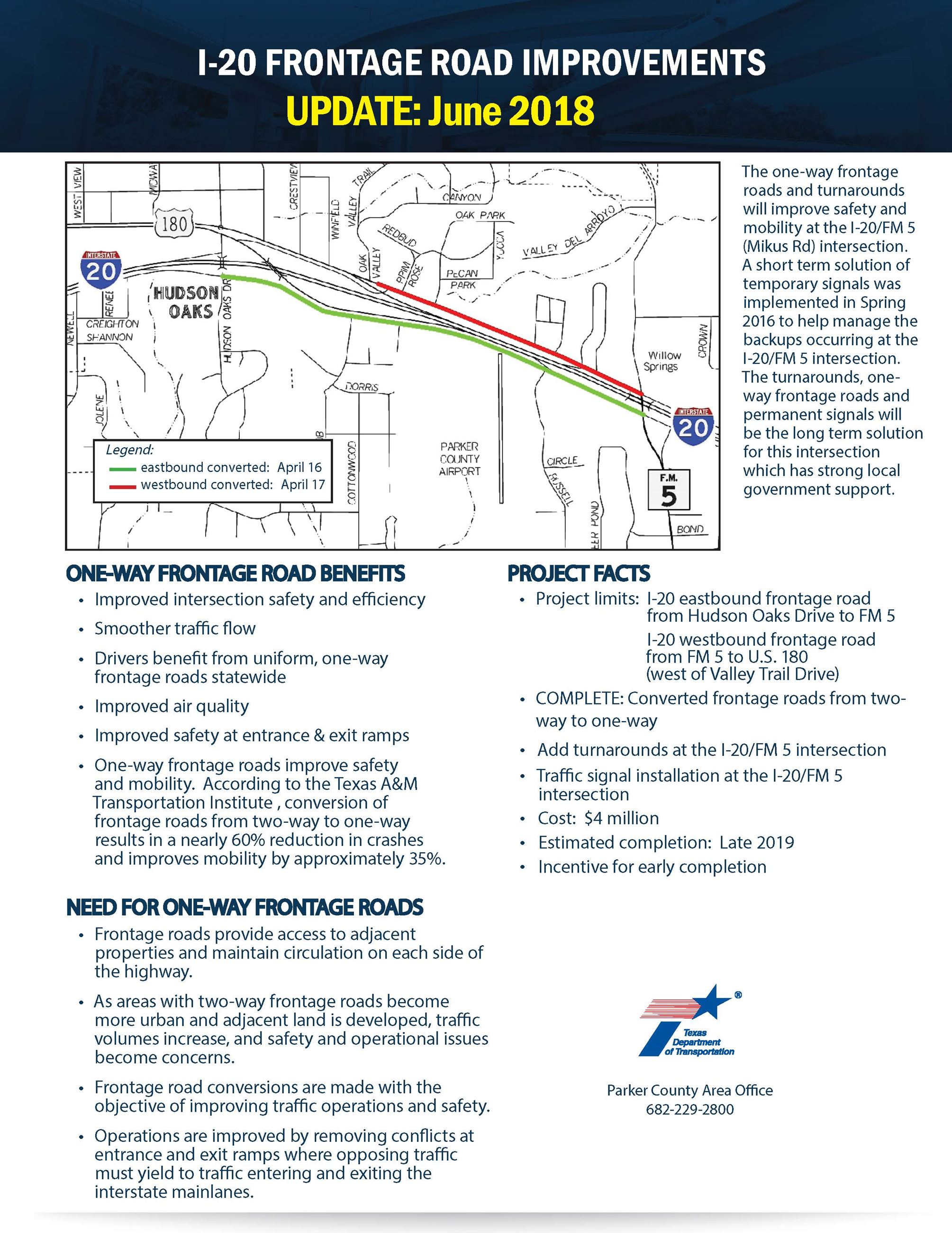 Image of Map Showing I-20 Frontage Road Improvements